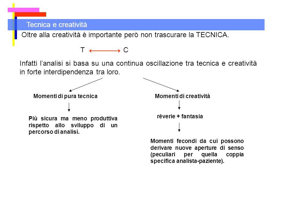 Tecnica e creatività Oltre alla creatività è importante però non trascurare la TECNICA. TC Infatti lanalisi si basa su una continua oscillazione tra t
