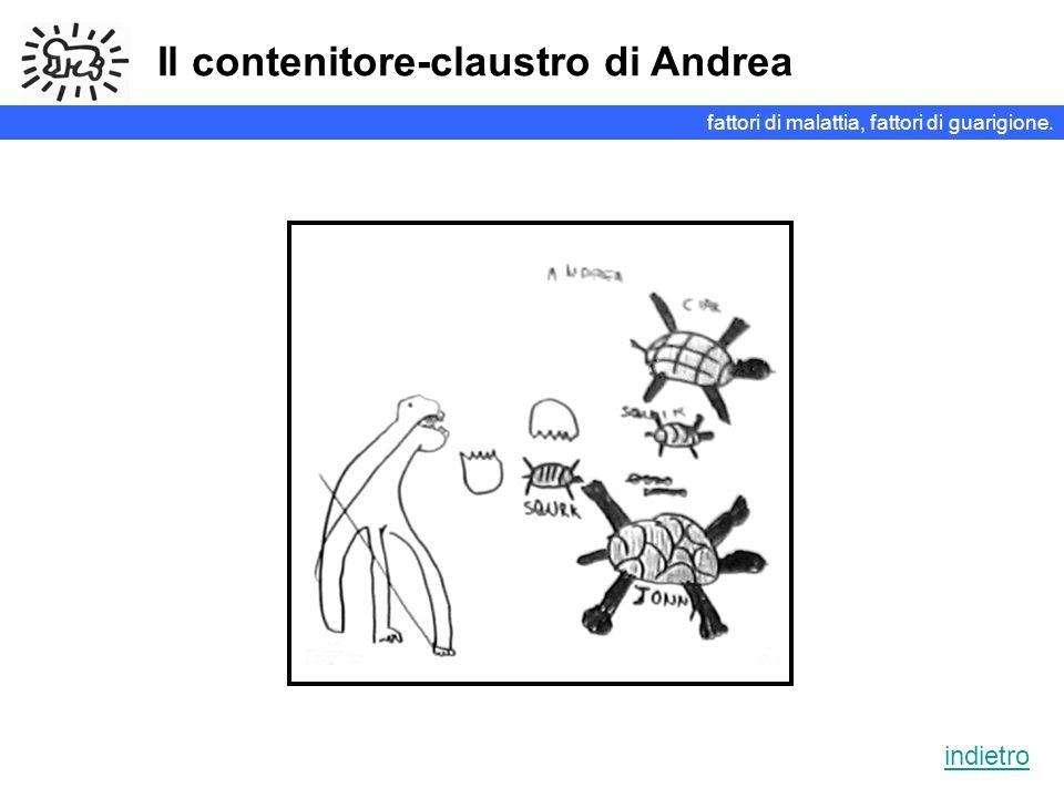 Il contenitore-claustro di Andrea indietro fattori di malattia, fattori di guarigione.