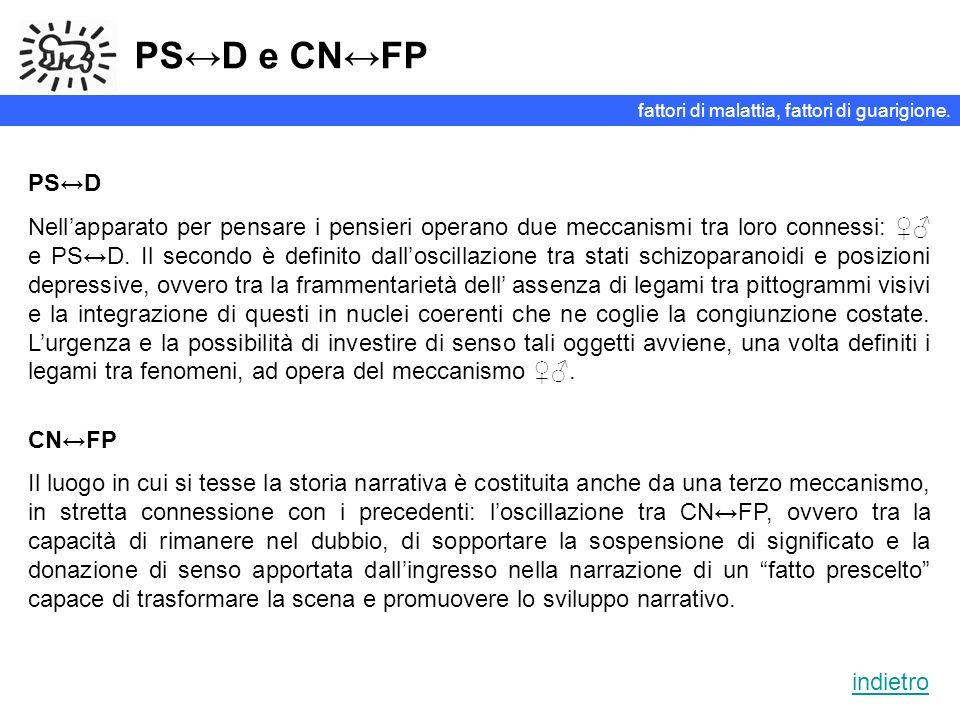 PSD e CNFP Nellapparato per pensare i pensieri operano due meccanismi tra loro connessi: e PSD. Il secondo è definito dalloscillazione tra stati schiz