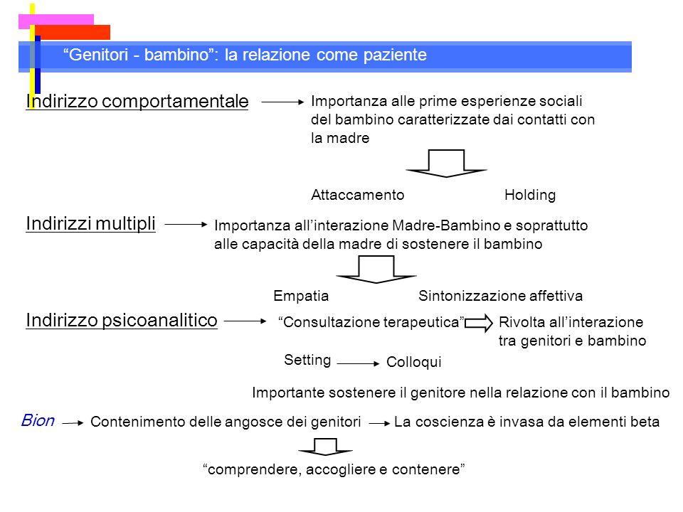 Genitori - bambino: la relazione come paziente Indirizzo comportamentale Importanza alle prime esperienze sociali del bambino caratterizzate dai conta