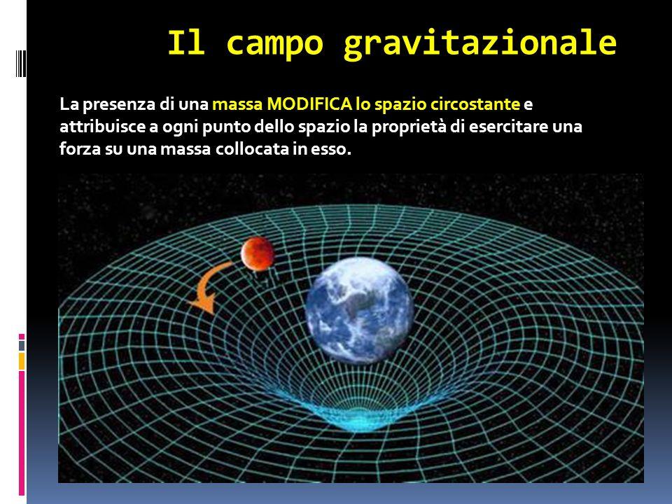 Il campo gravitazionale La presenza di una massa MODIFICA lo spazio circostante e attribuisce a ogni punto dello spazio la proprietà di esercitare una
