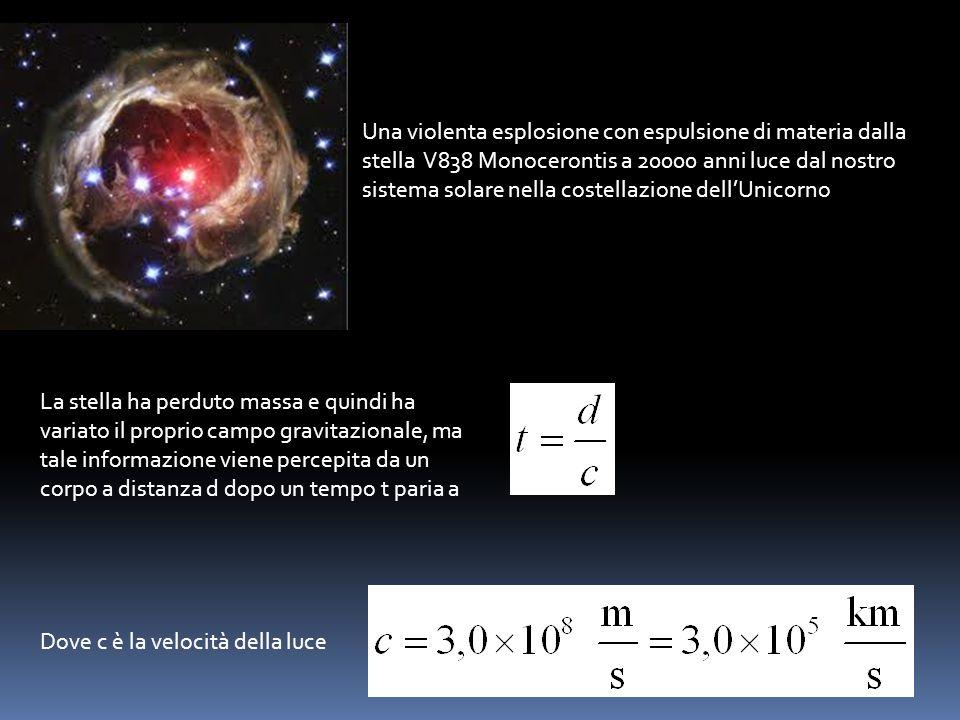 Una violenta esplosione con espulsione di materia dalla stella V838 Monocerontis a 20000 anni luce dal nostro sistema solare nella costellazione dellU