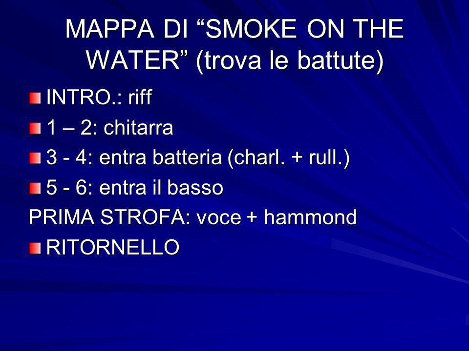 MAPPA DI SMOKE ON THE WATER (trova le battute) INTRO.: riff 1 – 2: chitarra 3 - 4: entra batteria (charl. + rull.) 5 - 6: entra il basso PRIMA STROFA: