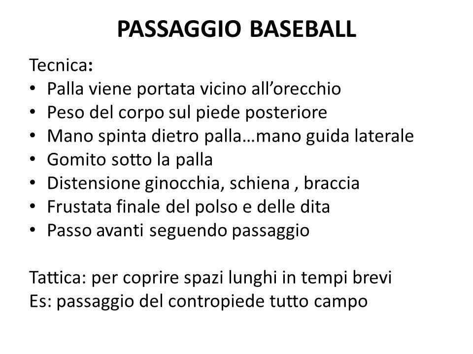 PASSAGGIO BASEBALL Tecnica: Palla viene portata vicino allorecchio Peso del corpo sul piede posteriore Mano spinta dietro palla…mano guida laterale Go