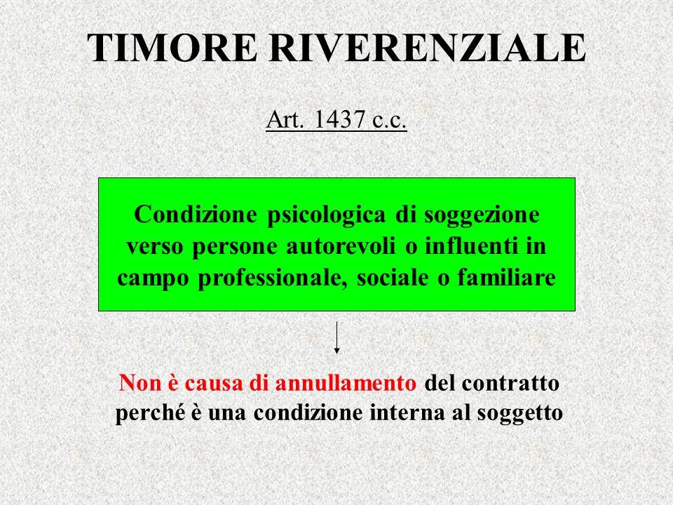 TIMORE RIVERENZIALE Art. 1437 c.c. Condizione psicologica di soggezione verso persone autorevoli o influenti in campo professionale, sociale o familia