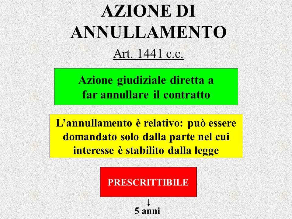 AZIONE DI ANNULLAMENTO Art. 1441 c.c. Lannullamento è relativo: può essere domandato solo dalla parte nel cui interesse è stabilito dalla legge PRESCR