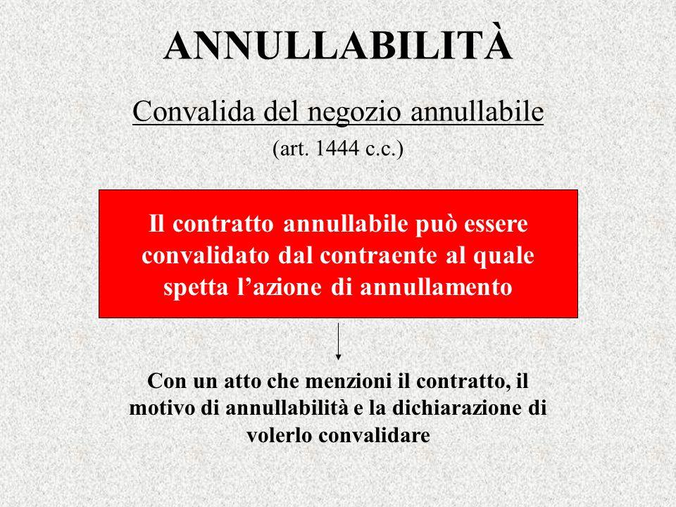 ANNULLABILITÀ Convalida del negozio annullabile (art. 1444 c.c.) Il contratto annullabile può essere convalidato dal contraente al quale spetta lazion