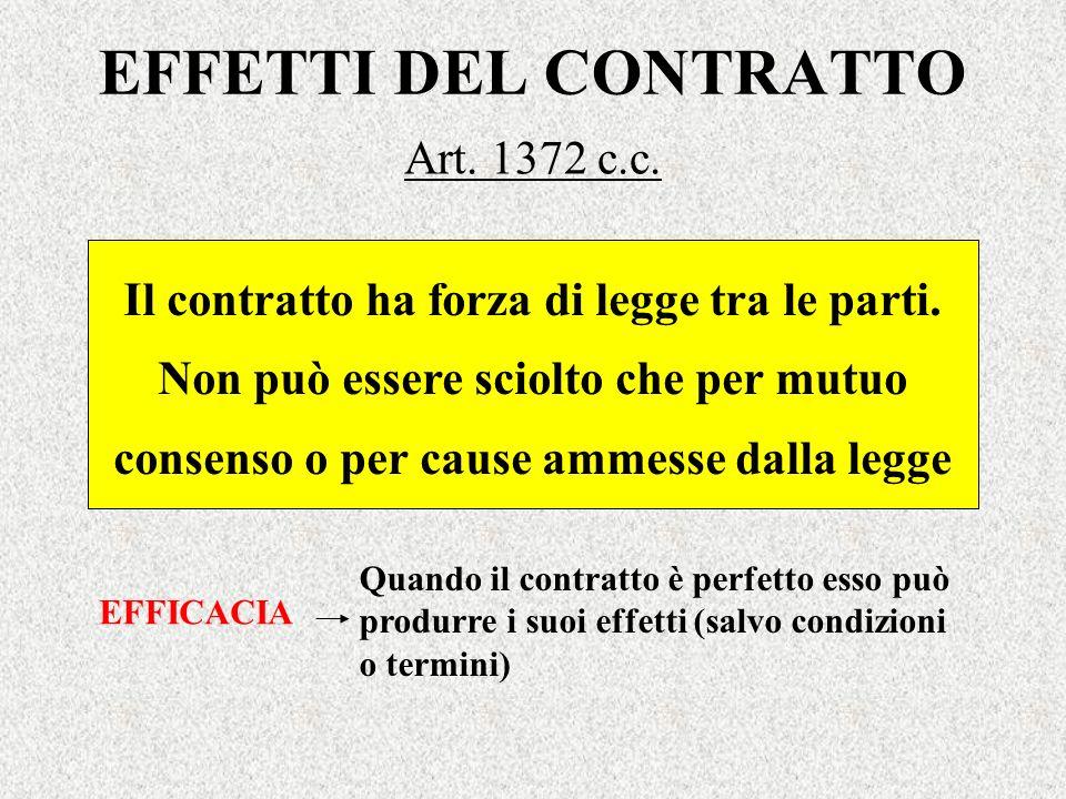 Art. 1372 c.c. Il contratto ha forza di legge tra le parti. Non può essere sciolto che per mutuo consenso o per cause ammesse dalla legge EFFICACIA Qu