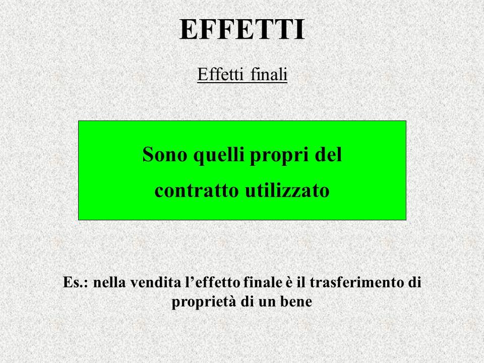 EFFETTI Effetti finali Sono quelli propri del contratto utilizzato Es.: nella vendita leffetto finale è il trasferimento di proprietà di un bene