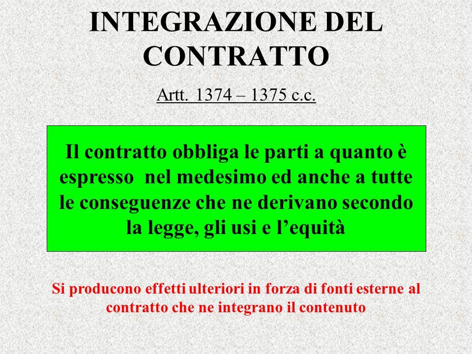 INTEGRAZIONE DEL CONTRATTO Artt. 1374 – 1375 c.c. Il contratto obbliga le parti a quanto è espresso nel medesimo ed anche a tutte le conseguenze che n