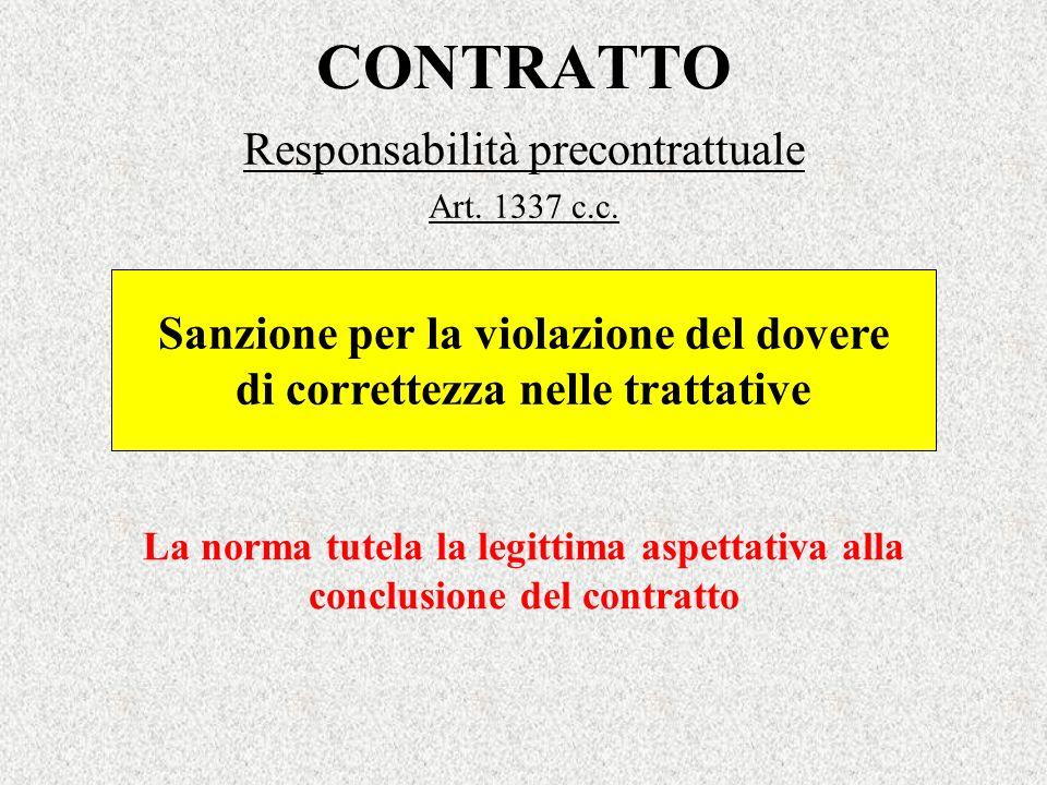CONTRATTO Responsabilità precontrattuale Art. 1337 c.c. Sanzione per la violazione del dovere di correttezza nelle trattative La norma tutela la legit