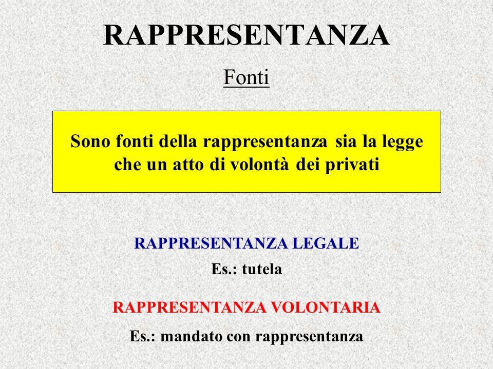 RAPPRESENTANZA Fonti RAPPRESENTANZA LEGALE Es.: tutela RAPPRESENTANZA VOLONTARIA Es.: mandato con rappresentanza Sono fonti della rappresentanza sia l