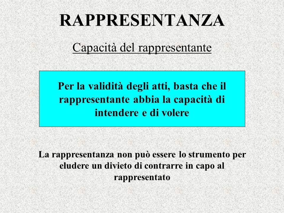 RAPPRESENTANZA Capacità del rappresentante La rappresentanza non può essere lo strumento per eludere un divieto di contrarre in capo al rappresentato