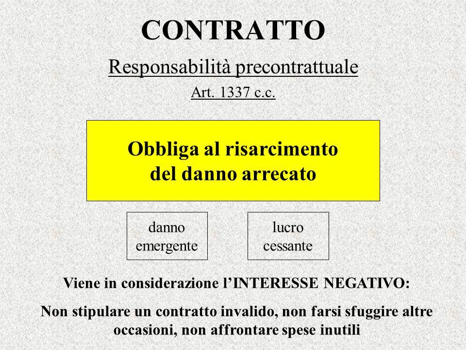 CONTRATTO Responsabilità precontrattuale Art. 1337 c.c. Obbliga al risarcimento del danno arrecato danno emergente lucro cessante Viene in considerazi