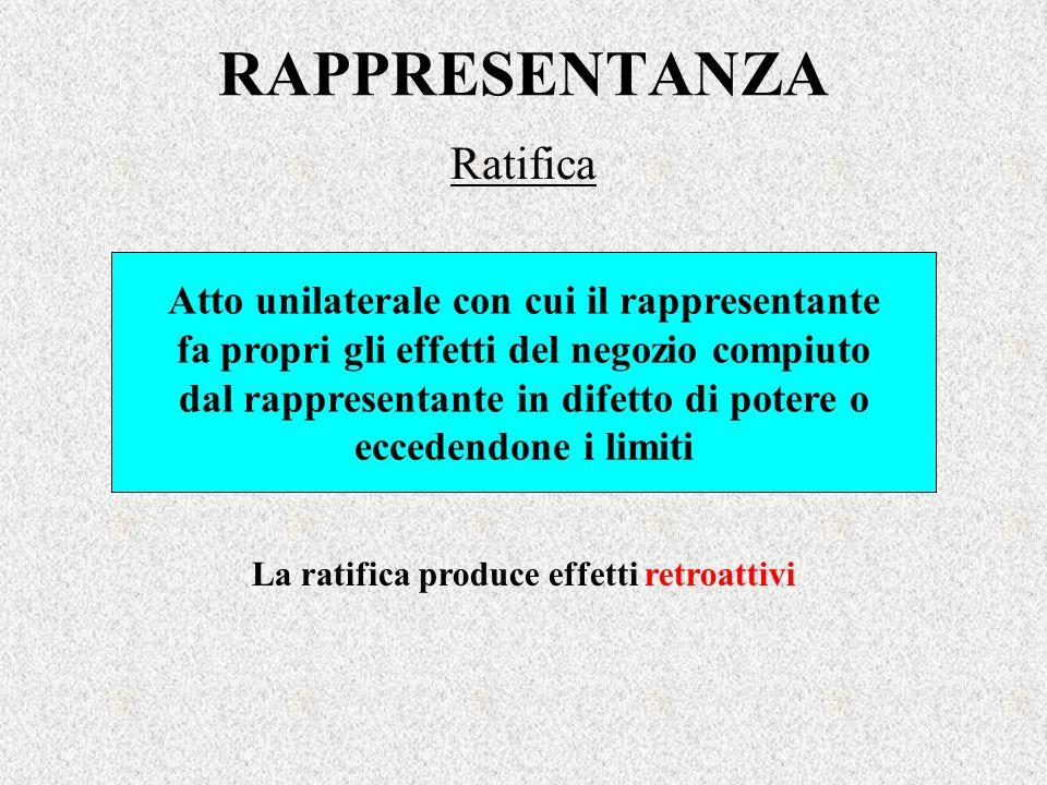RAPPRESENTANZA Ratifica La ratifica produce effetti retroattivi Atto unilaterale con cui il rappresentante fa propri gli effetti del negozio compiuto