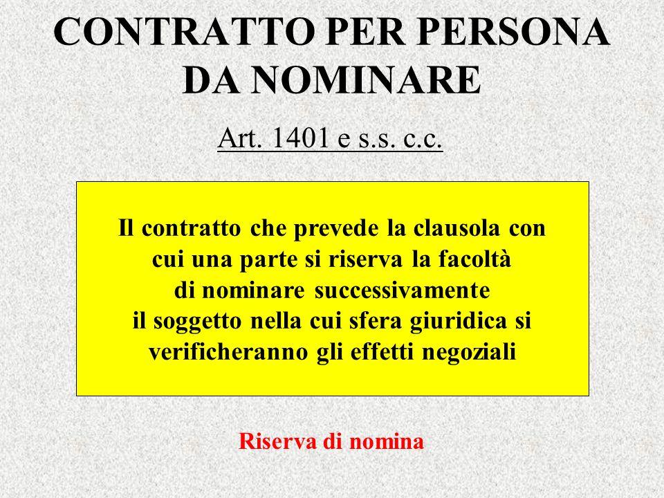 CONTRATTO PER PERSONA DA NOMINARE Art. 1401 e s.s. c.c. Il contratto che prevede la clausola con cui una parte si riserva la facoltà di nominare succe