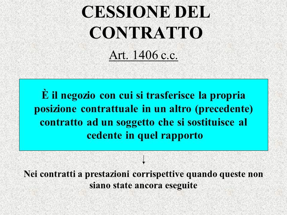 CESSIONE DEL CONTRATTO Art. 1406 c.c. È il negozio con cui si trasferisce la propria posizione contrattuale in un altro (precedente) contratto ad un s