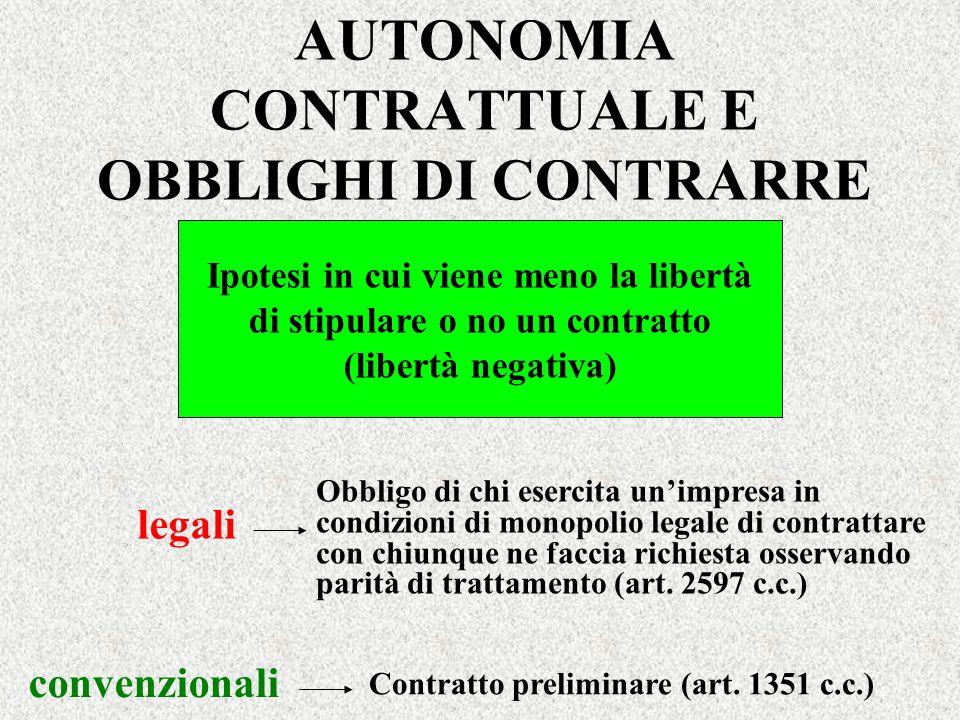 AUTONOMIA CONTRATTUALE E OBBLIGHI DI CONTRARRE Ipotesi in cui viene meno la libertà di stipulare o no un contratto (libertà negativa) legali convenzio