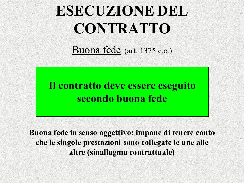 ESECUZIONE DEL CONTRATTO Buona fede (art. 1375 c.c.) Il contratto deve essere eseguito secondo buona fede Buona fede in senso oggettivo: impone di ten