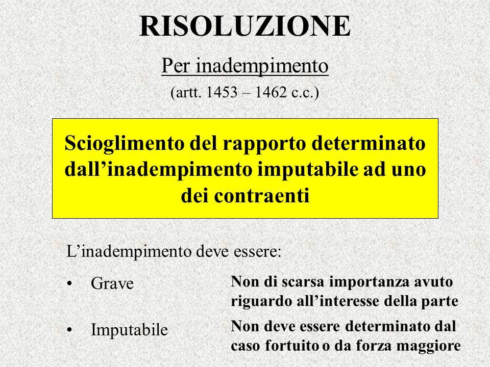 RISOLUZIONE Per inadempimento (artt. 1453 – 1462 c.c.) Scioglimento del rapporto determinato dallinadempimento imputabile ad uno dei contraenti Linade