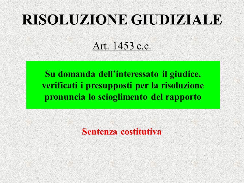 RISOLUZIONE GIUDIZIALE Art. 1453 c.c. Su domanda dellinteressato il giudice, verificati i presupposti per la risoluzione pronuncia lo scioglimento del