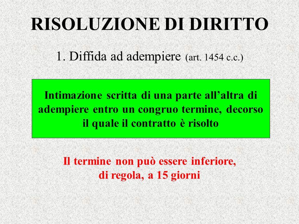 RISOLUZIONE DI DIRITTO 1. Diffida ad adempiere (art. 1454 c.c.) Intimazione scritta di una parte allaltra di adempiere entro un congruo termine, decor