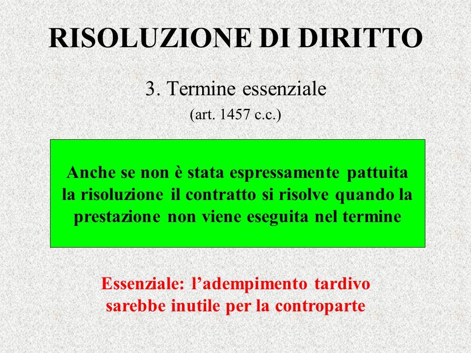 RISOLUZIONE DI DIRITTO 3. Termine essenziale (art. 1457 c.c.) Anche se non è stata espressamente pattuita la risoluzione il contratto si risolve quand