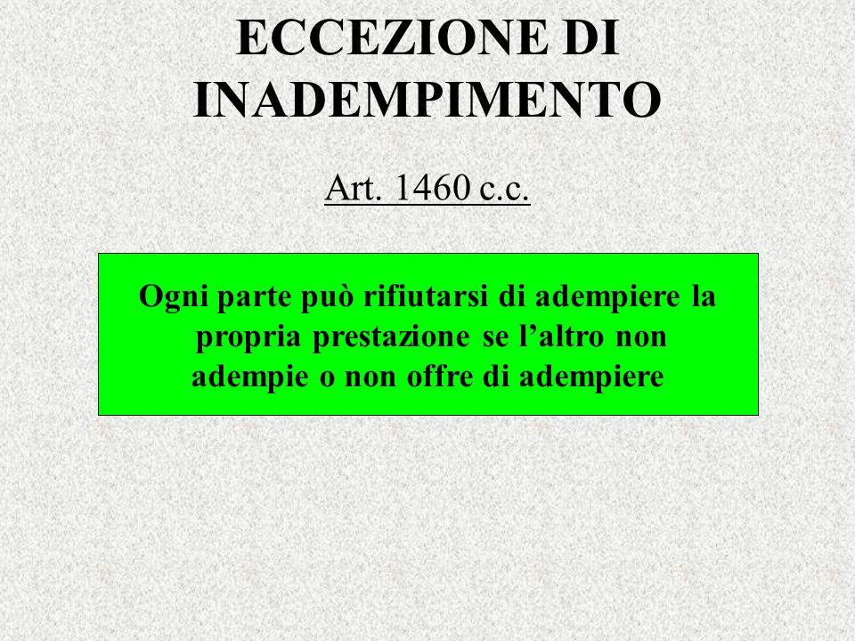 ECCEZIONE DI INADEMPIMENTO Art. 1460 c.c. Ogni parte può rifiutarsi di adempiere la propria prestazione se laltro non adempie o non offre di adempiere