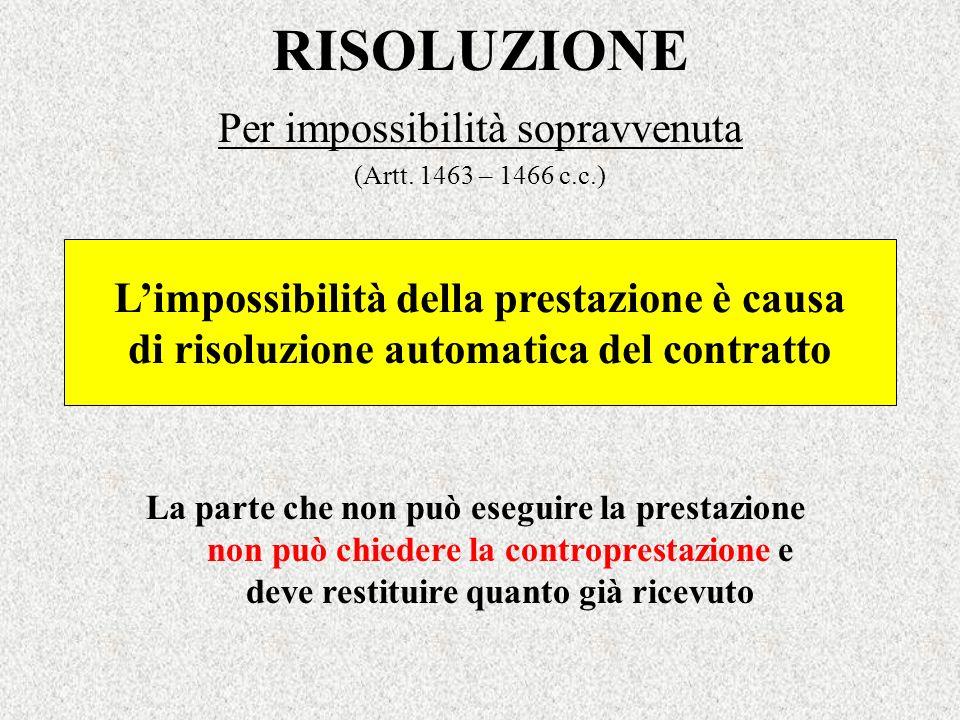 RISOLUZIONE Per impossibilità sopravvenuta (Artt. 1463 – 1466 c.c.) Limpossibilità della prestazione è causa di risoluzione automatica del contratto L