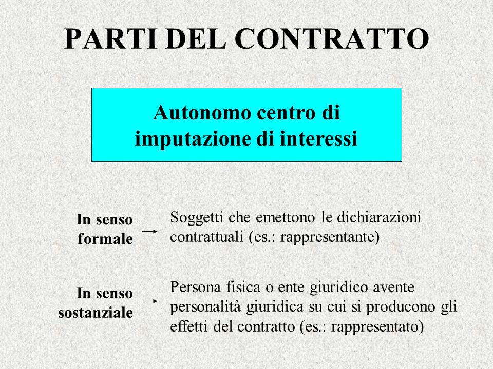 PARTI DEL CONTRATTO Autonomo centro di imputazione di interessi In senso formale In senso sostanziale Soggetti che emettono le dichiarazioni contrattu