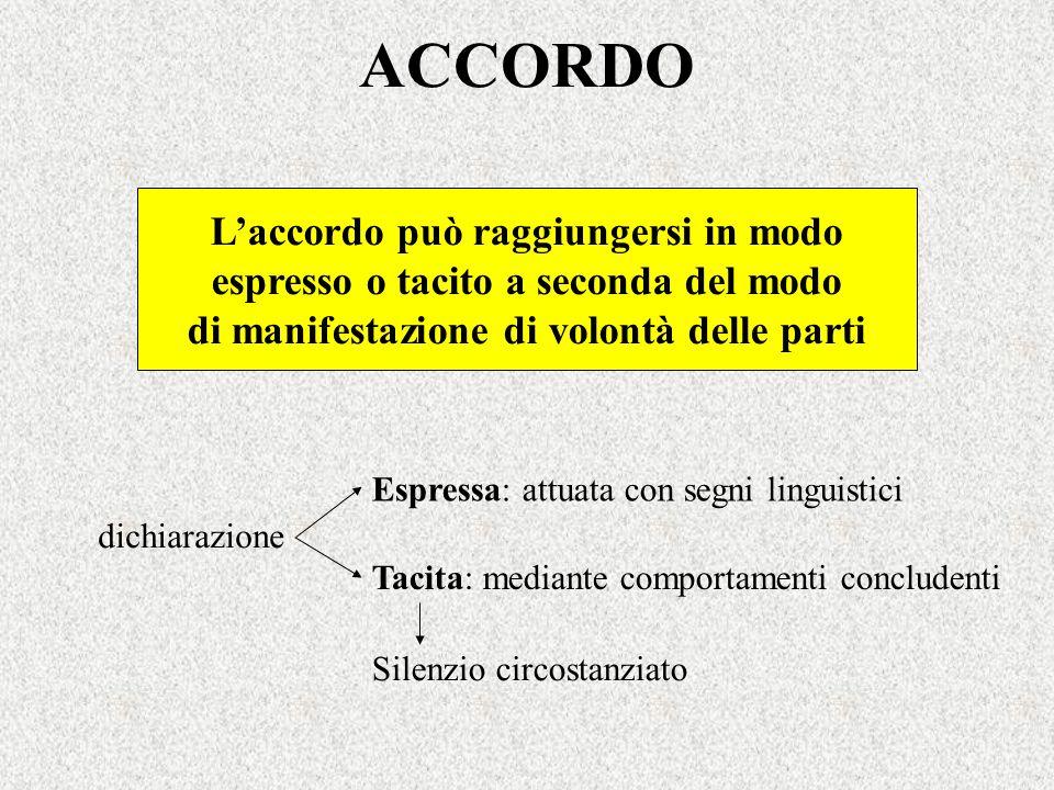 ACCORDO Laccordo può raggiungersi in modo espresso o tacito a seconda del modo di manifestazione di volontà delle parti dichiarazione Espressa: attuat