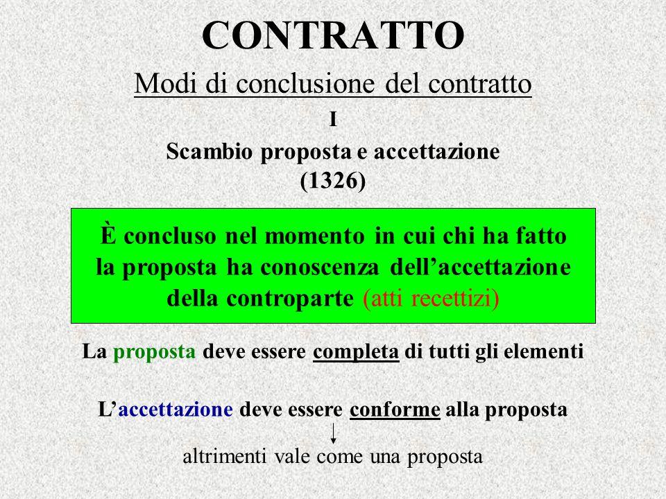 CONTRATTO Modi di conclusione del contratto È concluso nel momento in cui chi ha fatto la proposta ha conoscenza dellaccettazione della controparte (a