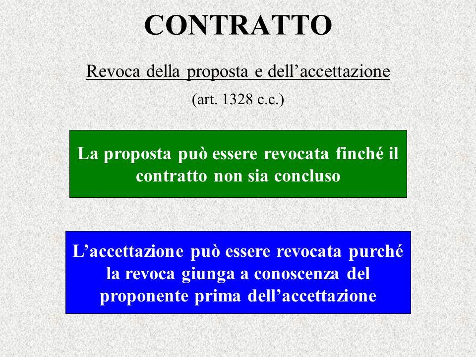 CONTRATTO Revoca della proposta e dellaccettazione (art. 1328 c.c.) La proposta può essere revocata finché il contratto non sia concluso Laccettazione