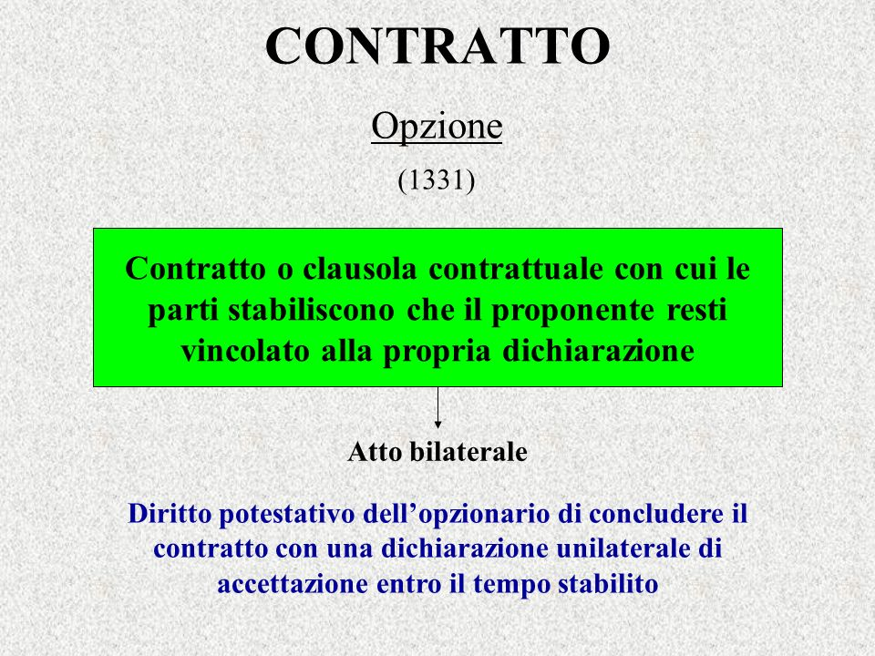 CONTRATTO Opzione (1331) Contratto o clausola contrattuale con cui le parti stabiliscono che il proponente resti vincolato alla propria dichiarazione
