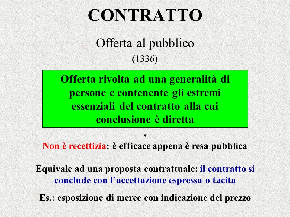 CONTRATTO Offerta al pubblico (1336) Offerta rivolta ad una generalità di persone e contenente gli estremi essenziali del contratto alla cui conclusio