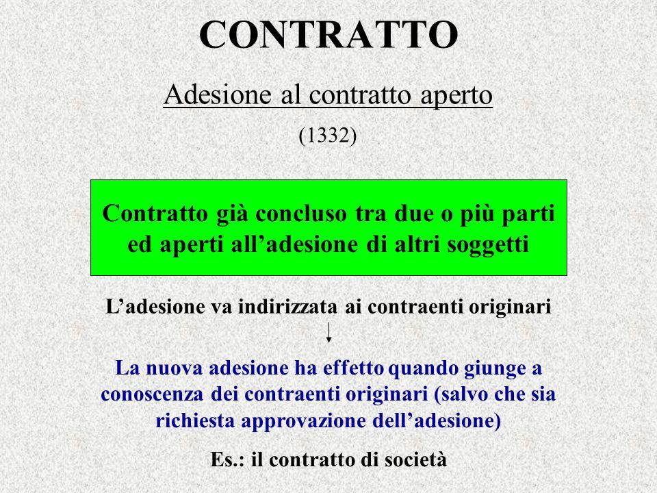 CONTRATTO Adesione al contratto aperto (1332) Contratto già concluso tra due o più parti ed aperti alladesione di altri soggetti La nuova adesione ha