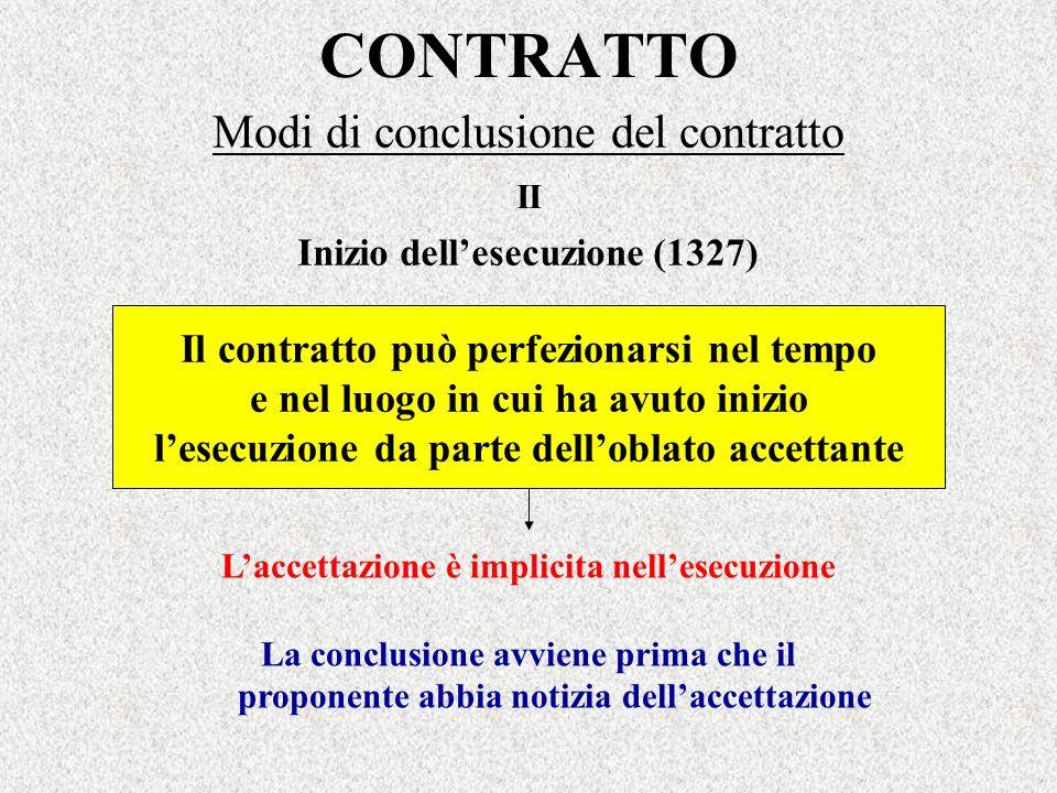 CONTRATTO Modi di conclusione del contratto Il contratto può perfezionarsi nel tempo e nel luogo in cui ha avuto inizio lesecuzione da parte delloblat
