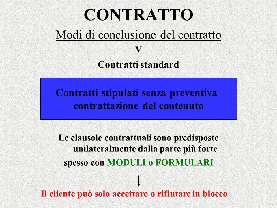 CONTRATTO Modi di conclusione del contratto Contratti stipulati senza preventiva contrattazione del contenuto V Contratti standard Le clausole contrat