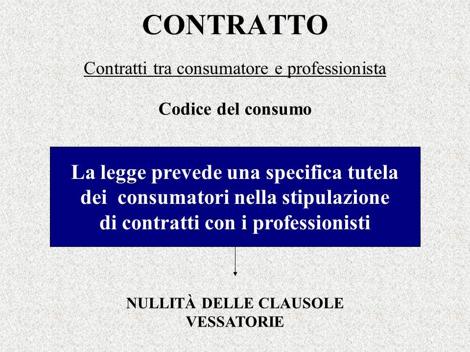 CONTRATTO Contratti tra consumatore e professionista La legge prevede una specifica tutela dei consumatori nella stipulazione di contratti con i profe