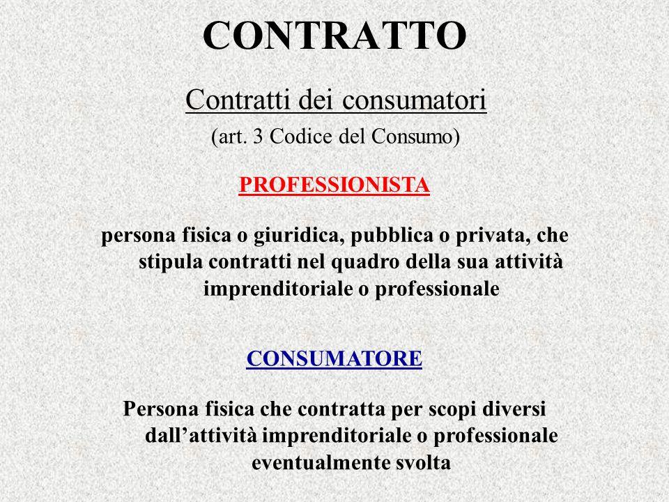 CONTRATTO Contratti dei consumatori (art. 3 Codice del Consumo) persona fisica o giuridica, pubblica o privata, che stipula contratti nel quadro della