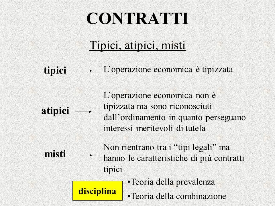 CONTRATTI Tipici, atipici, misti tipici Loperazione economica è tipizzata atipici misti Loperazione economica non è tipizzata ma sono riconosciuti dal
