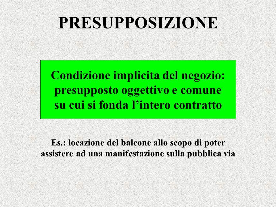 PRESUPPOSIZIONE Condizione implicita del negozio: presupposto oggettivo e comune su cui si fonda lintero contratto Es.: locazione del balcone allo sco