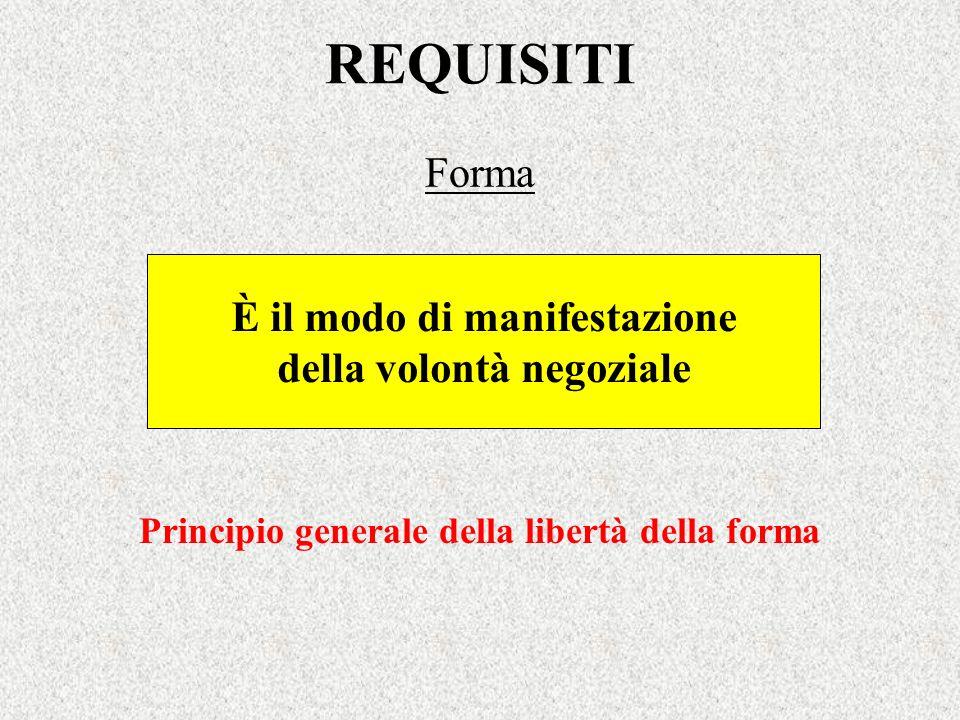 REQUISITI Forma È il modo di manifestazione della volontà negoziale Principio generale della libertà della forma