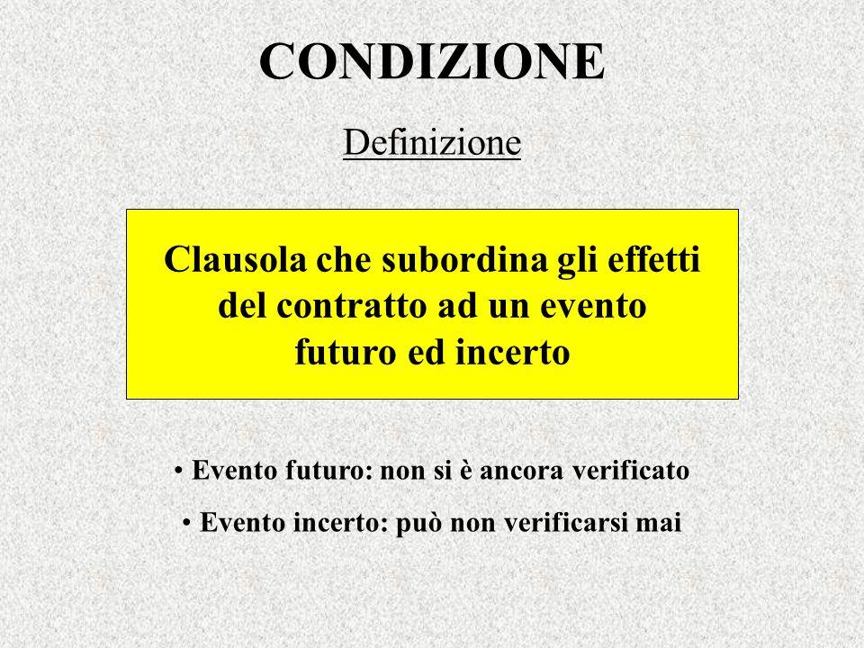 CONDIZIONE Definizione Clausola che subordina gli effetti del contratto ad un evento futuro ed incerto Evento futuro: non si è ancora verificato Event