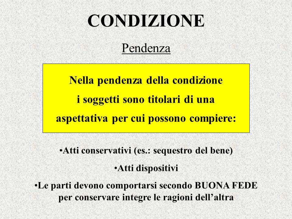 CONDIZIONE Pendenza Nella pendenza della condizione i soggetti sono titolari di una aspettativa per cui possono compiere: Atti conservativi (es.: sequ