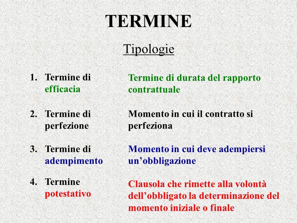 TERMINE Tipologie 1.Termine di efficacia 2.Termine di perfezione 3.Termine di adempimento 4.Termine potestativo Momento in cui deve adempiersi unobbli