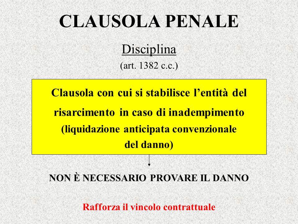 CLAUSOLA PENALE Disciplina (art. 1382 c.c.) Clausola con cui si stabilisce lentità del risarcimento in caso di inadempimento (liquidazione anticipata