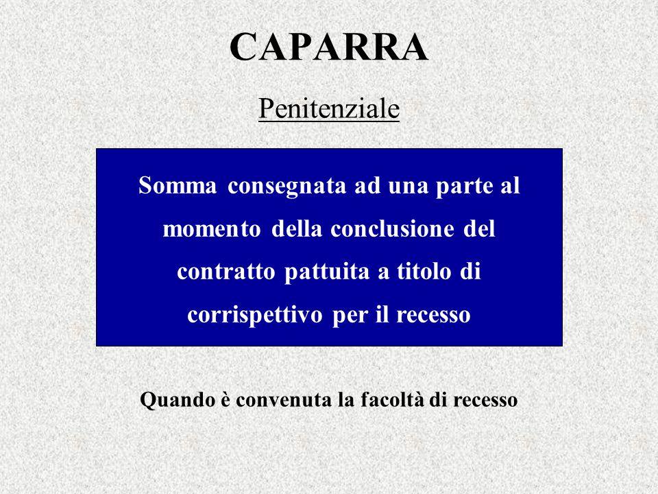 CAPARRA Penitenziale Somma consegnata ad una parte al momento della conclusione del contratto pattuita a titolo di corrispettivo per il recesso Quando
