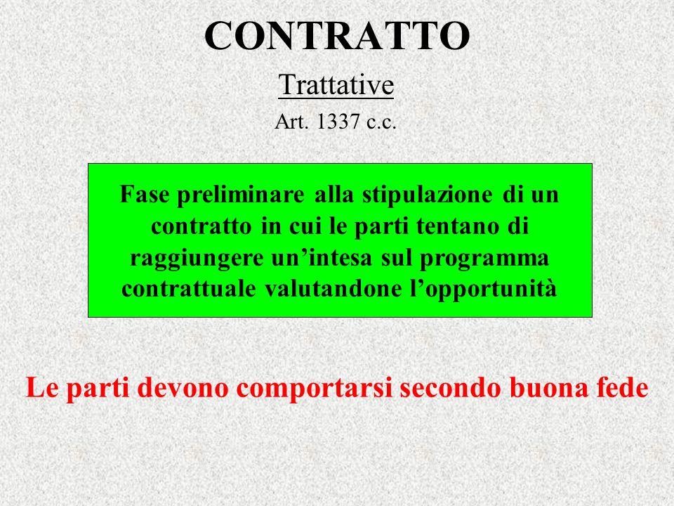 CONTRATTO Trattative Art. 1337 c.c. Fase preliminare alla stipulazione di un contratto in cui le parti tentano di raggiungere unintesa sul programma c
