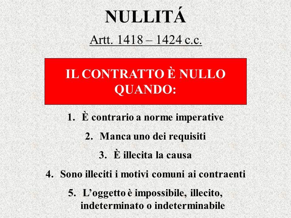 NULLITÁ Artt. 1418 – 1424 c.c. IL CONTRATTO È NULLO QUANDO: 1.È contrario a norme imperative 2.Manca uno dei requisiti 3.È illecita la causa 4.Sono il